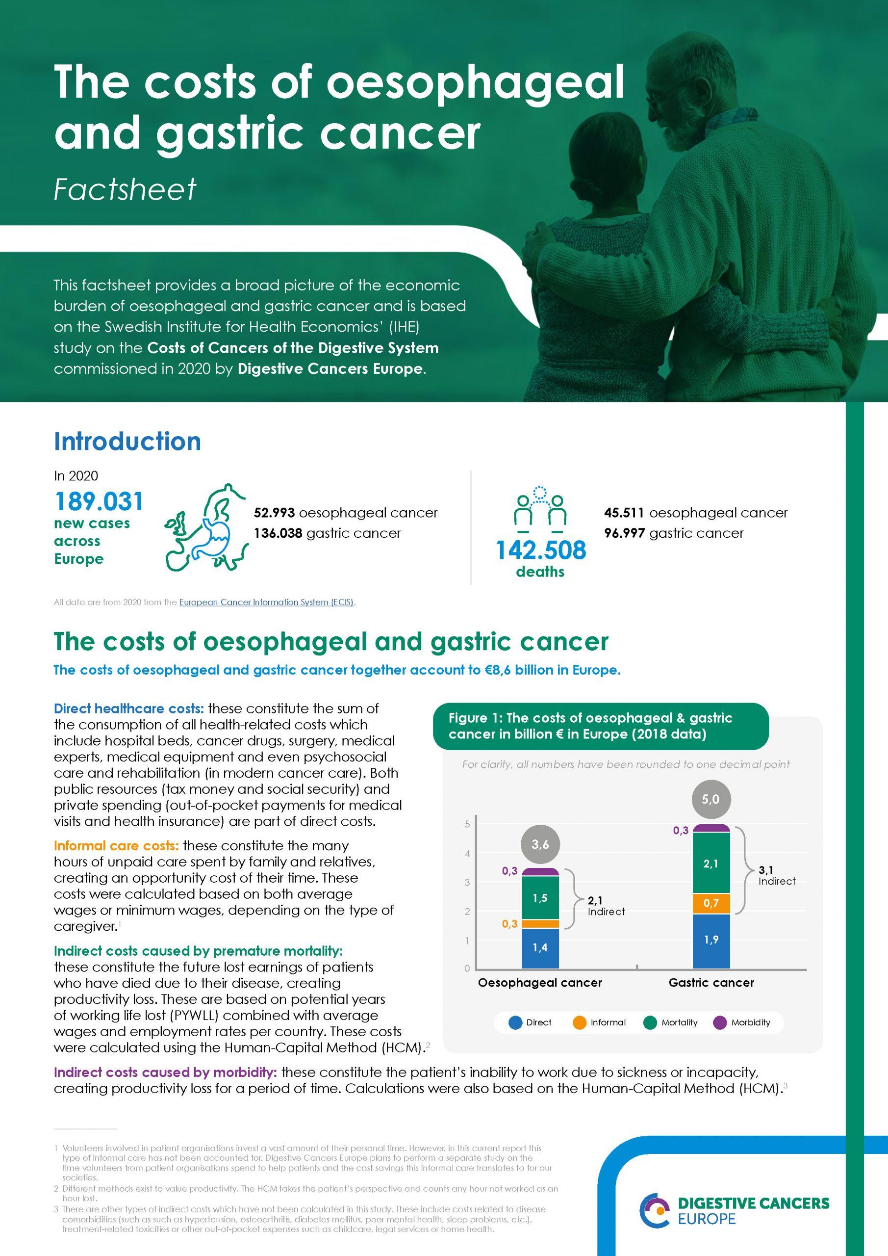 Oesophegeal Gastric Cancer Factsheet